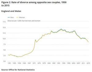 another similar graph